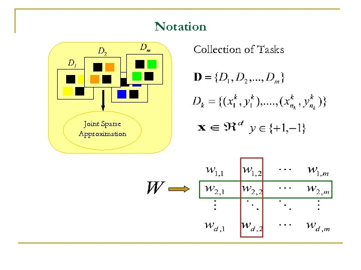 Notation Collection of Tasks Joint Sparse Approximation