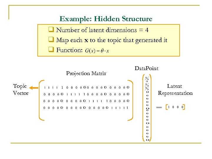 Example: Hidden Structure q Number of latent dimensions = 4 q Map each x