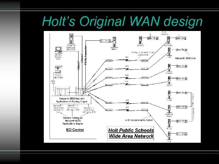 Holt's Original WAN design