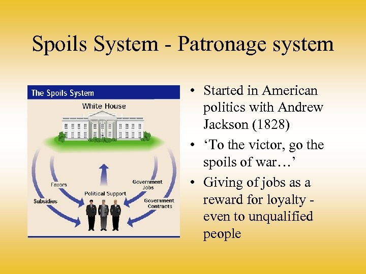Spoils System - Patronage system • Started in American politics with Andrew Jackson (1828)