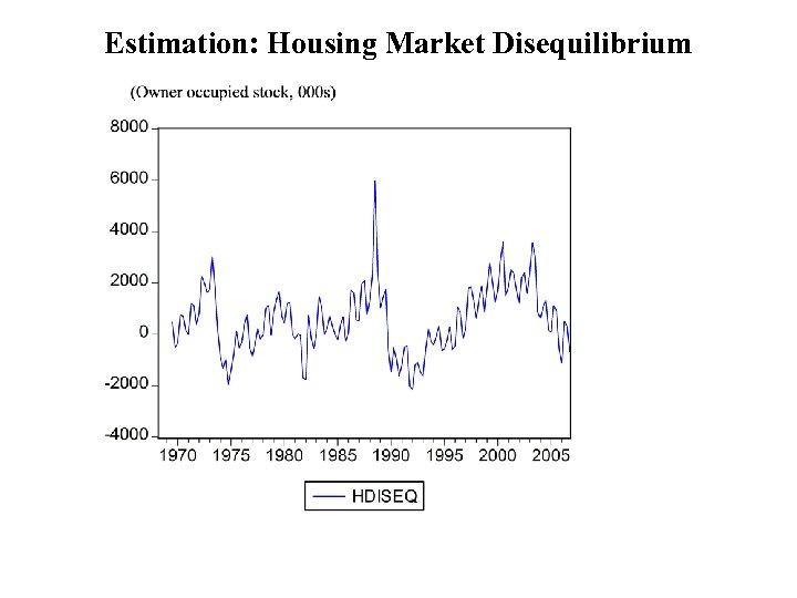 Estimation: Housing Market Disequilibrium