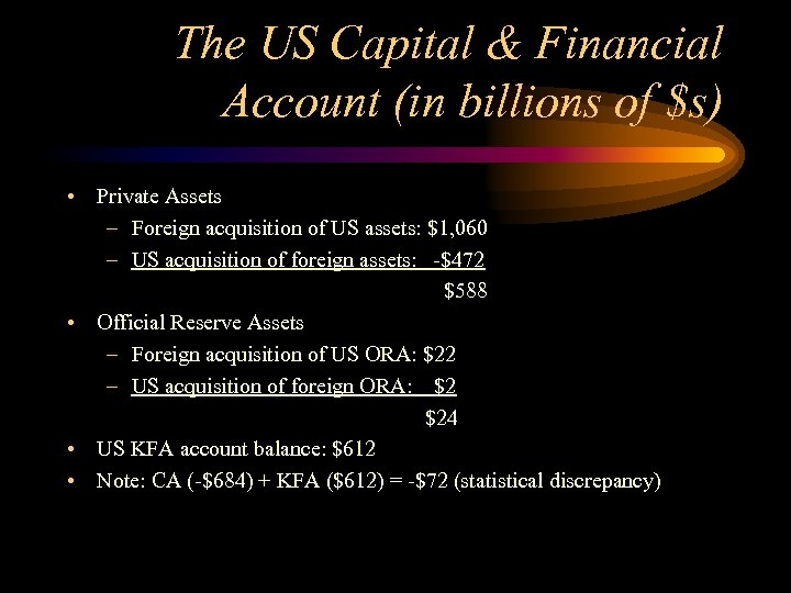 The US Capital & Financial Account (in billions of $s) • Private Assets –