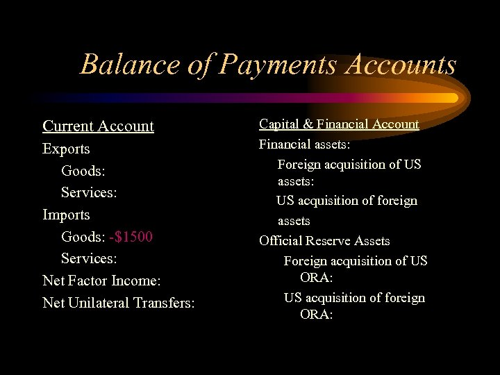 Balance of Payments Accounts Current Account Exports Goods: Services: Imports Goods: -$1500 Services: Net