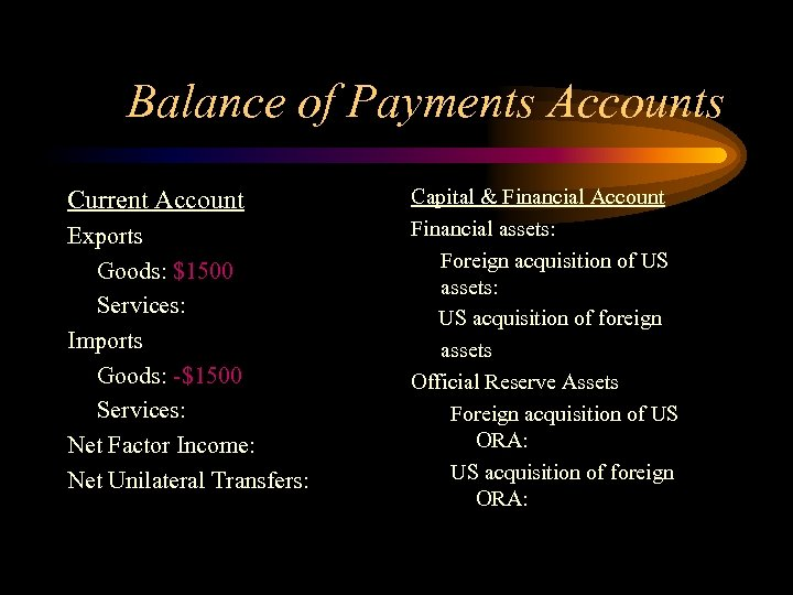 Balance of Payments Accounts Current Account Exports Goods: $1500 Services: Imports Goods: -$1500 Services: