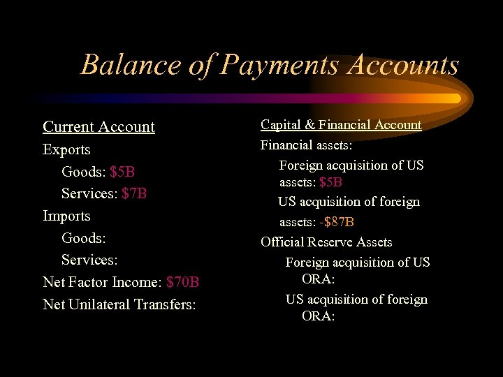 Balance of Payments Accounts Current Account Exports Goods: $5 B Services: $7 B Imports
