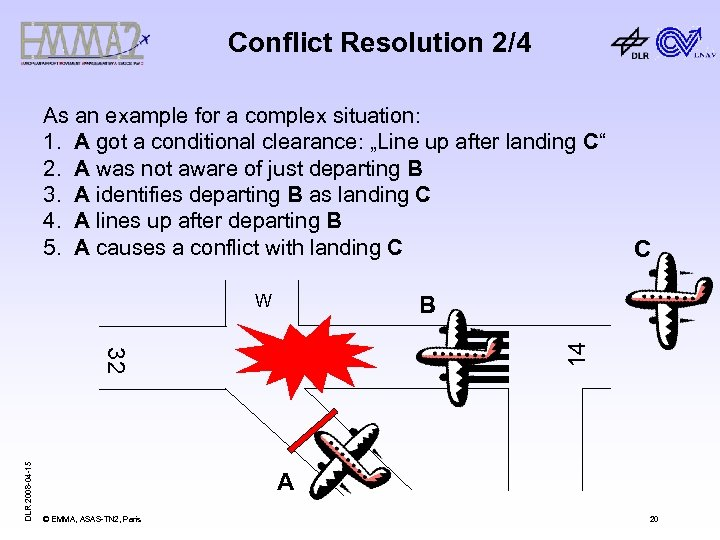 Conflict Resolution 2/4 As an example for a complex situation: 1. A got a