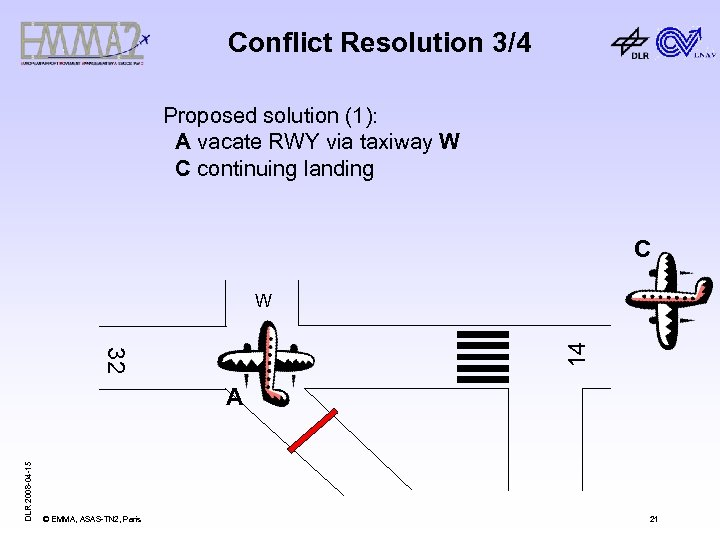 Conflict Resolution 3/4 Proposed solution (1): A vacate RWY via taxiway W C continuing