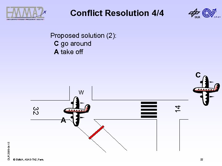 Conflict Resolution 4/4 Proposed solution (2): C go around A take off C 32