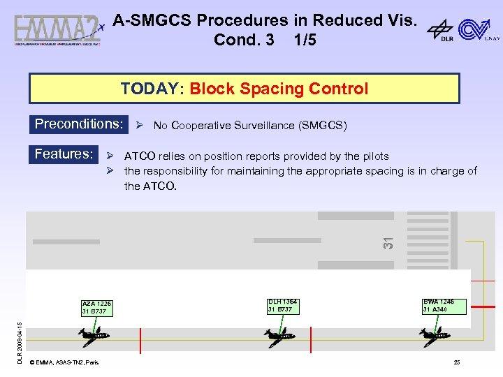 A-SMGCS Procedures in Reduced Vis. Cond. 3 1/5 TODAY: Block Spacing Control Preconditions: Ø