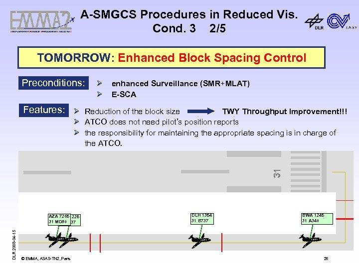 A-SMGCS Procedures in Reduced Vis. Cond. 3 2/5 TOMORROW: Enhanced Block Spacing Control Preconditions: