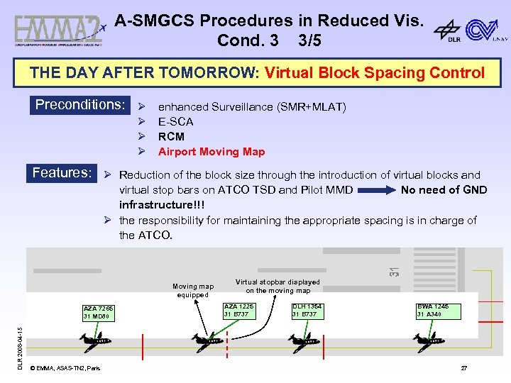 A-SMGCS Procedures in Reduced Vis. Cond. 3 3/5 THE DAY AFTER TOMORROW: Virtual Block