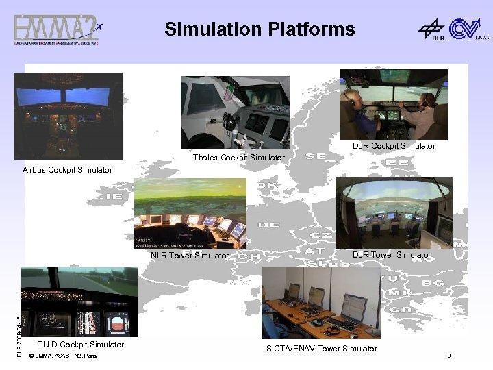 Simulation Platforms DLR Cockpit Simulator Thales Cockpit Simulator Airbus Cockpit Simulator DLR 2008 -04