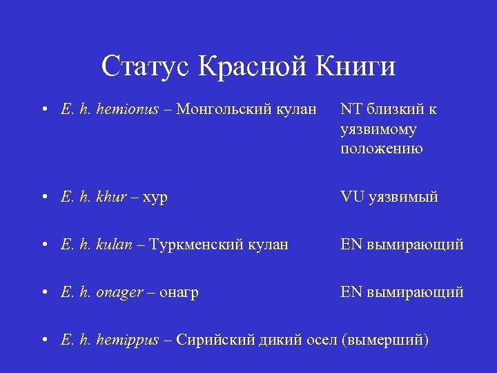 Статус Красной Книги • E. h. hemionus – Монгольский кулан NT близкий к уязвимому