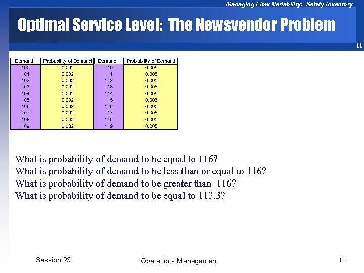 Managing Flow Variability: Safety Inventory Optimal Service Level: The Newsvendor Problem 11 What is