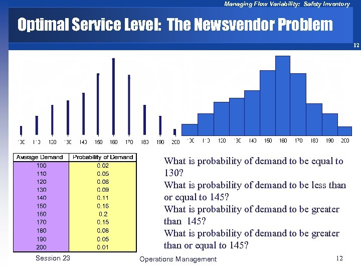 Managing Flow Variability: Safety Inventory Optimal Service Level: The Newsvendor Problem 12 What is