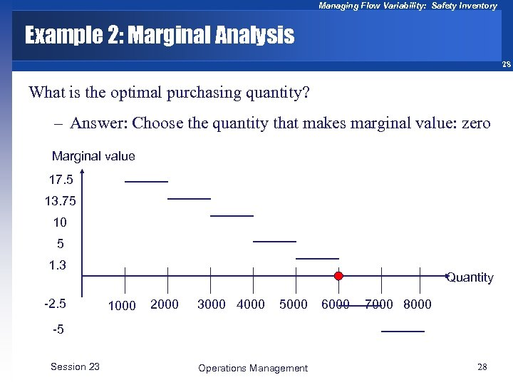 Managing Flow Variability: Safety Inventory Example 2: Marginal Analysis 28 What is the optimal