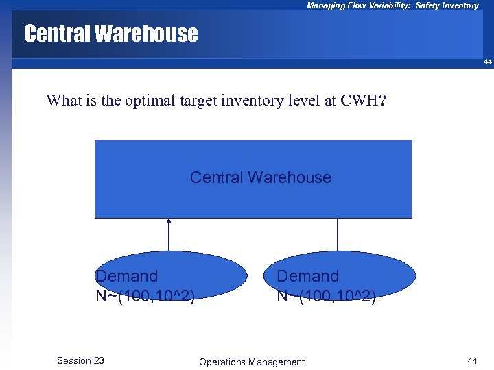 Managing Flow Variability: Safety Inventory Central Warehouse 44 What is the optimal target inventory
