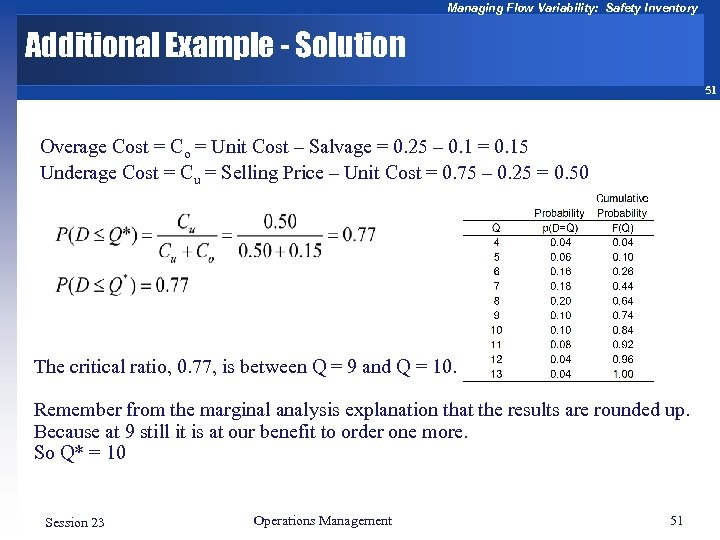 Managing Flow Variability: Safety Inventory Additional Example - Solution 51 Overage Cost = Co