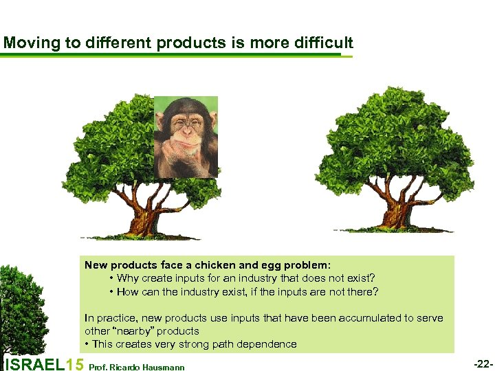 Moving to different products is more difficult New products face a chicken and egg