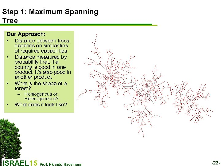Step 1: Maximum Spanning Tree Our Approach: • Distance between trees • • depends