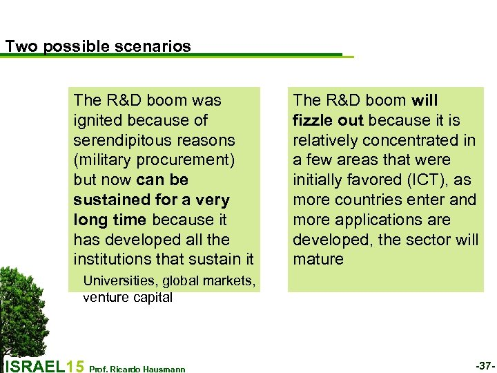 Two possible scenarios The R&D boom was ignited because of serendipitous reasons (military procurement)