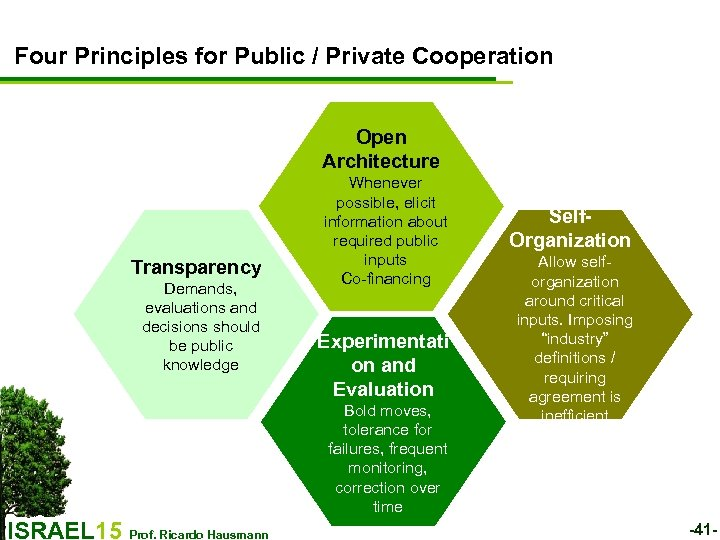Four Principles for Public / Private Cooperation Open Architecture Transparency Demands, evaluations and decisions