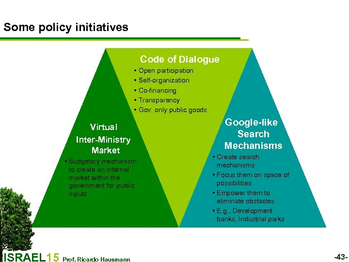 Some policy initiatives Code of Dialogue • Open participation • Self-organization • Co-financing •