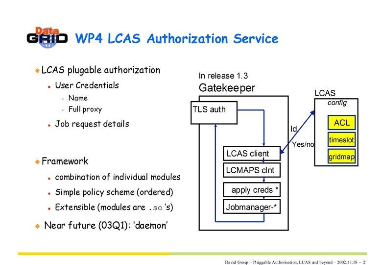 Grid. PP / EDG / WP 6 Andrew Mc. Nab - EDG Access Control