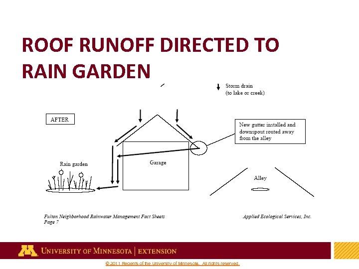 ROOF RUNOFF DIRECTED TO RAIN GARDEN 19 © 2011 Regents of the University of