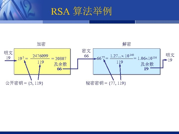 RSA 算法举例 加密 明文 19 5 19 = 2476099 = 20807 119 及余数 66