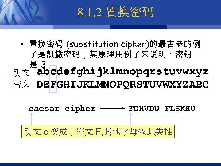 8. 1. 2 置换密码 • 置换密码 (substitution cipher)的最古老的例 子是凯撒密码,其原理用例子来说明:密钥 是 3 明文 abcdefghijklmnopqrstuvwxyz 密文