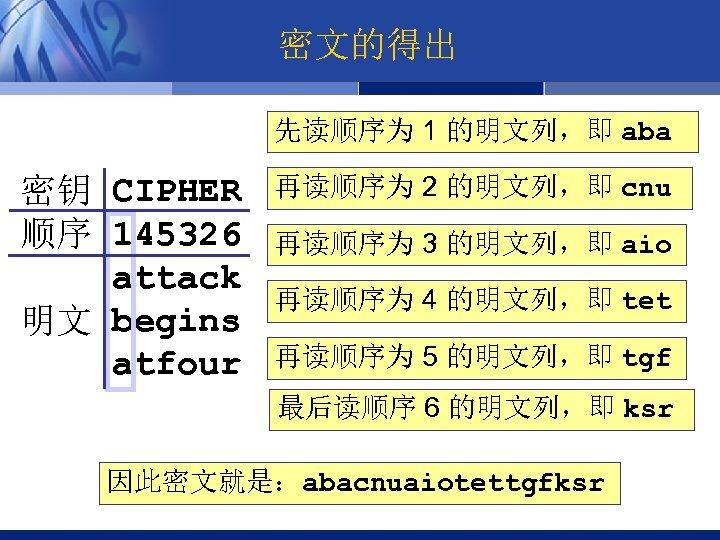 密文的得出 先读顺序为 1 的明文列,即 aba 密钥 CIPHER 顺序 145326 attack 明文 begins atfour 再读顺序为