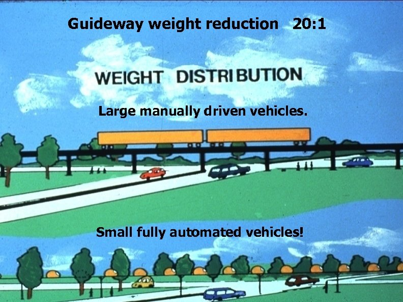 Guideway weight reduction 20: 1 Large manually driven vehicles. Small fully automated vehicles!