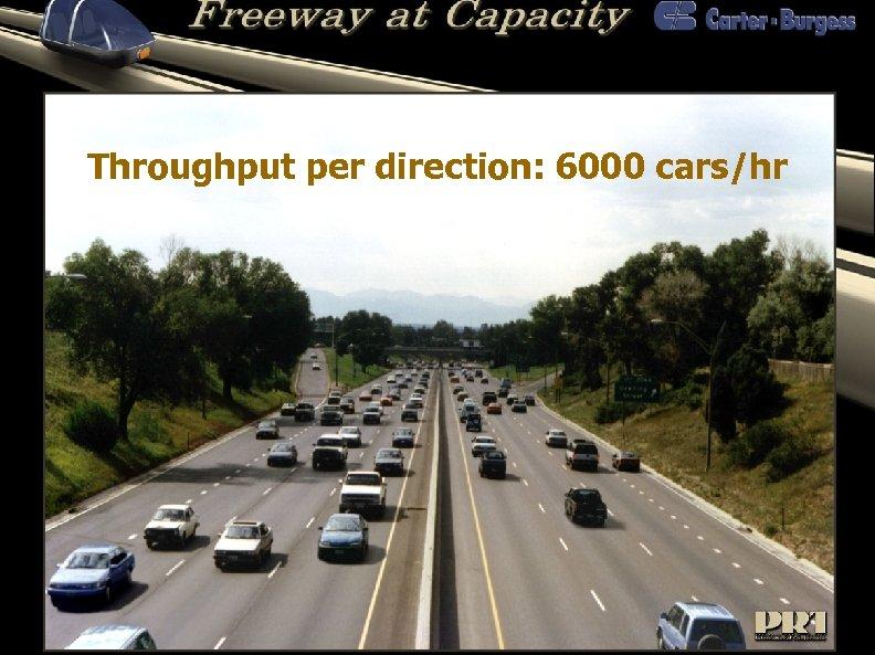 Throughput per direction: 6000 cars/hr