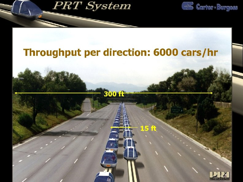 Throughput per direction: 6000 cars/hr 300 ft 15 ft