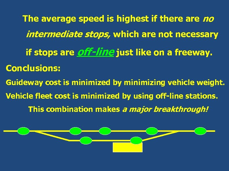The average speed is highest if there are no intermediate stops, which are not