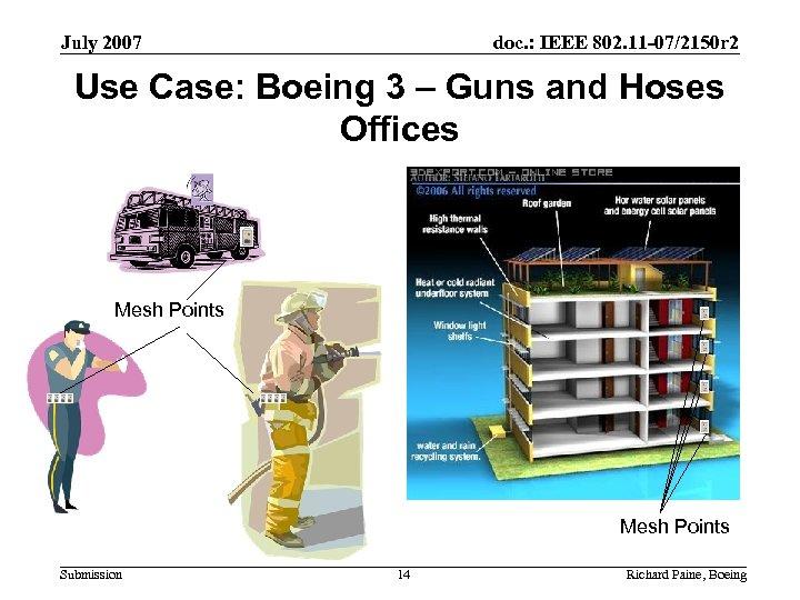 July 2007 doc. : IEEE 802. 11 -07/2150 r 2 Use Case: Boeing 3