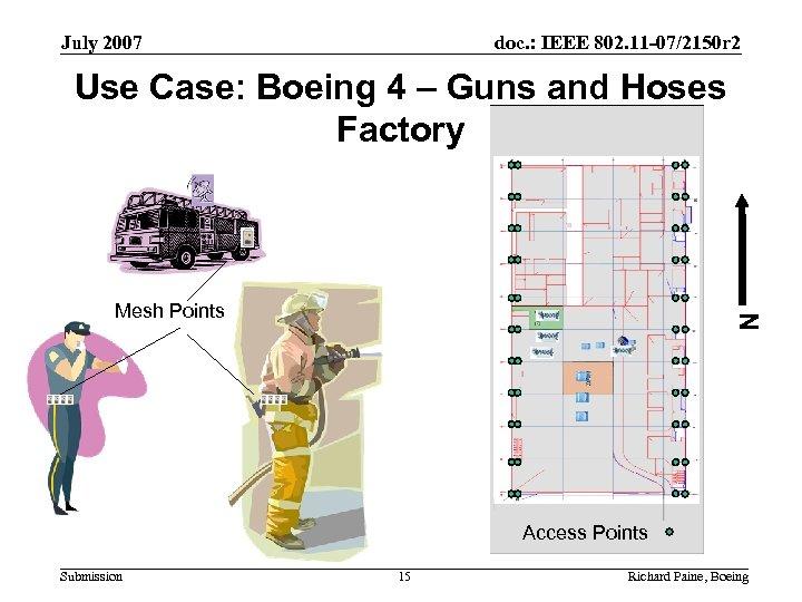 July 2007 doc. : IEEE 802. 11 -07/2150 r 2 Use Case: Boeing 4