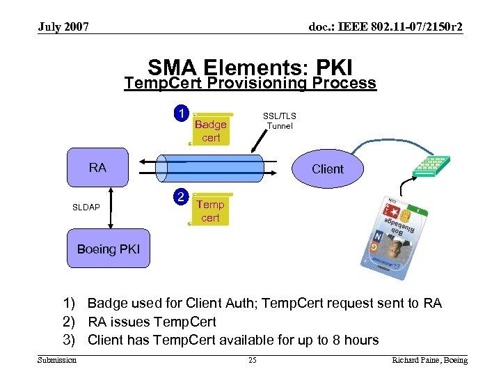 July 2007 doc. : IEEE 802. 11 -07/2150 r 2 SMA Elements: PKI Temp.
