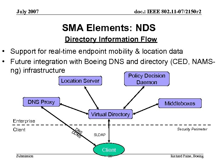 July 2007 doc. : IEEE 802. 11 -07/2150 r 2 SMA Elements: NDS Directory