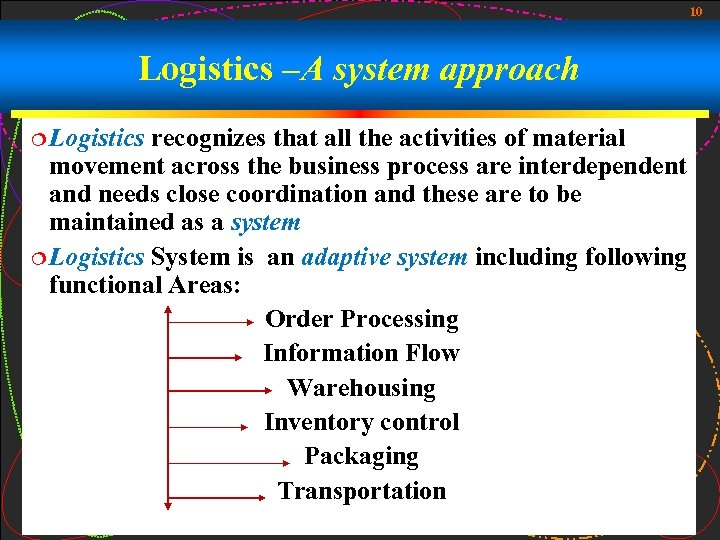 10 Logistics –A system approach ¦ Logistics recognizes that all the activities of material