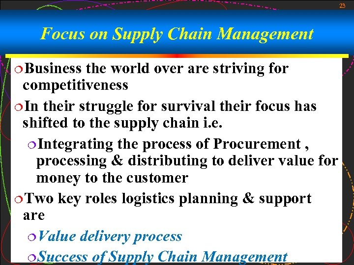 23 Focus on Supply Chain Management ¦Business the world over are striving for competitiveness