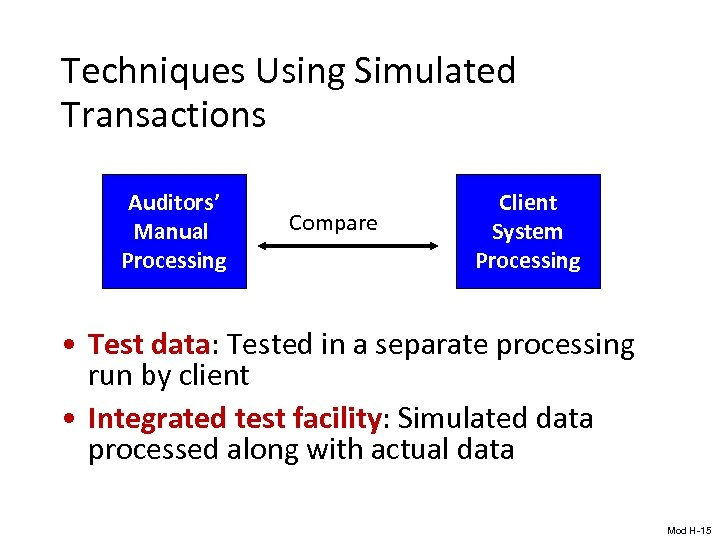 Techniques Using Simulated Transactions Auditors' Manual Processing Compare Client System Processing • Test data: