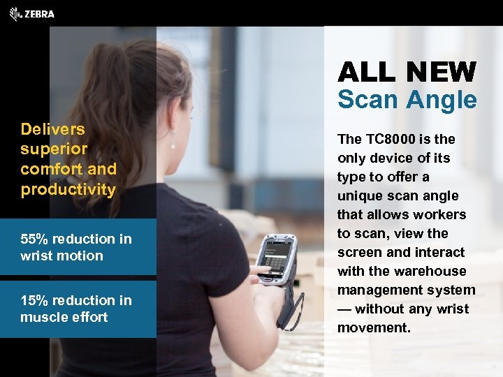 ALL NEW Scan Angle Delivers superior comfort and productivity 55% reduction in wrist motion