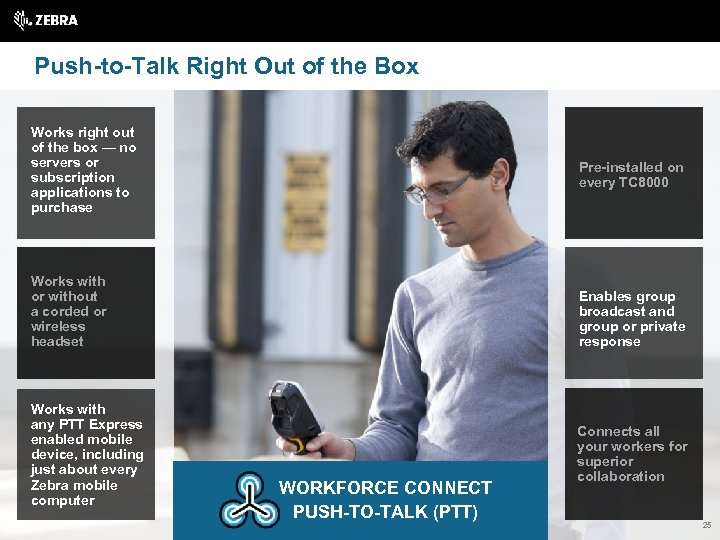 Push-to-Talk Right Out of the Box Works right out of the box — no