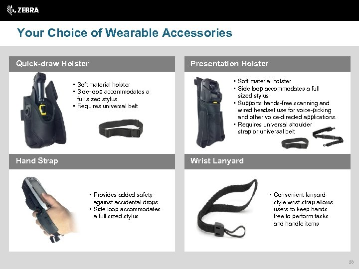 Your Choice of Wearable Accessories Quick-draw Holster Presentation Holster • Soft material holster •