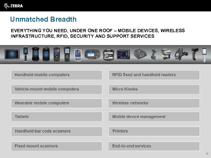 Unmatched Breadth EVERYTHING YOU NEED, UNDER ONE ROOF – MOBILE DEVICES, WIRELESS INFRASTRUCTURE, RFID,