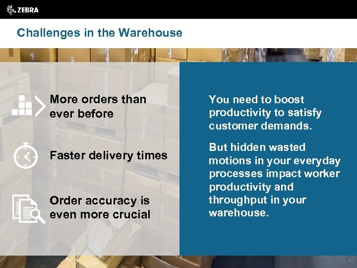Challenges in the Warehouse More orders than ever before Faster delivery times Order accuracy