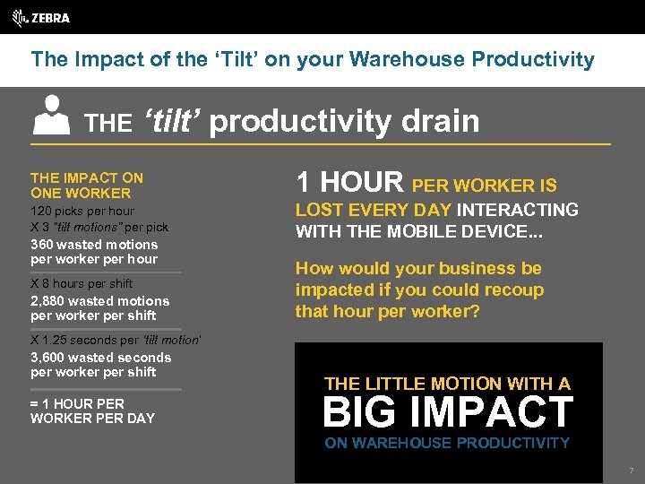 The Impact of the 'Tilt' on your Warehouse Productivity THE 'tilt' productivity drain THE