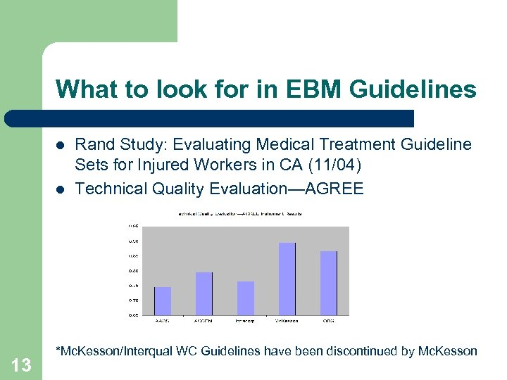What to look for in EBM Guidelines l l 13 Rand Study: Evaluating Medical